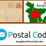 Comilla Post Code List All District & Thana